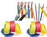 Nhu cầu sử dụng dây cáp điện và quy trình sản xuất